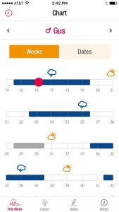 Wonder Weeks App chart showing fussy periods with storm clouds