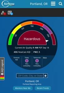 Airnow.gov Portland air quality rating hazardous