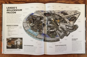 Millenium Falcon pages from Star Wars Complete Vehicles